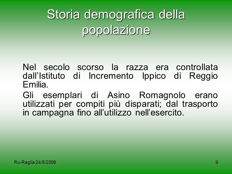 Storia demografica della popolazione