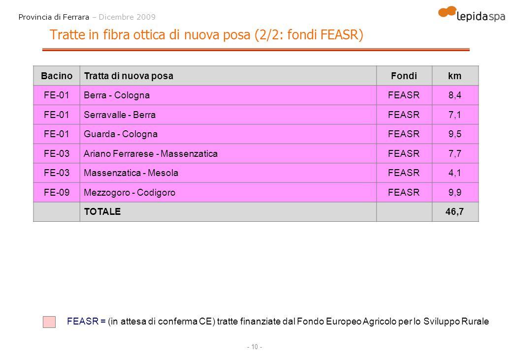 Tratte in fibra ottica di nuova posa (2/2: fondi FEASR)