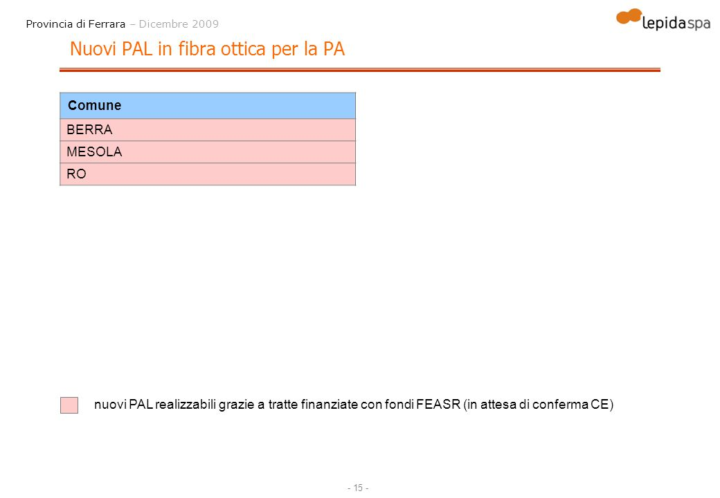 Nuovi PAL in fibra ottica per la PA