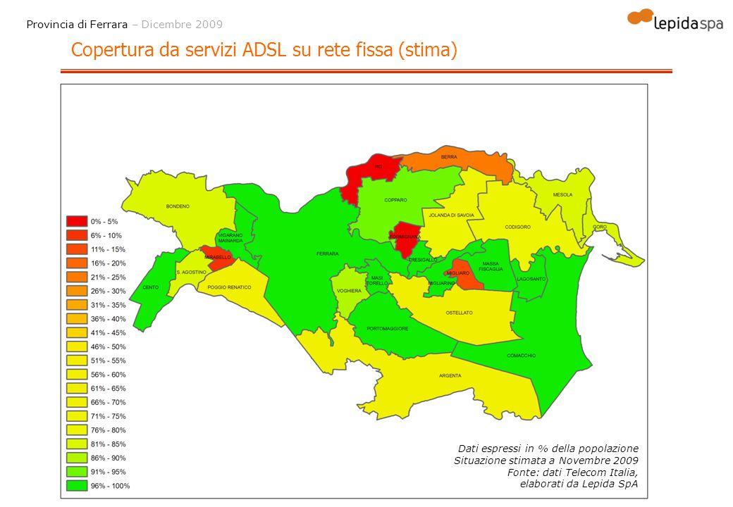 Copertura da servizi ADSL su rete fissa (stima)
