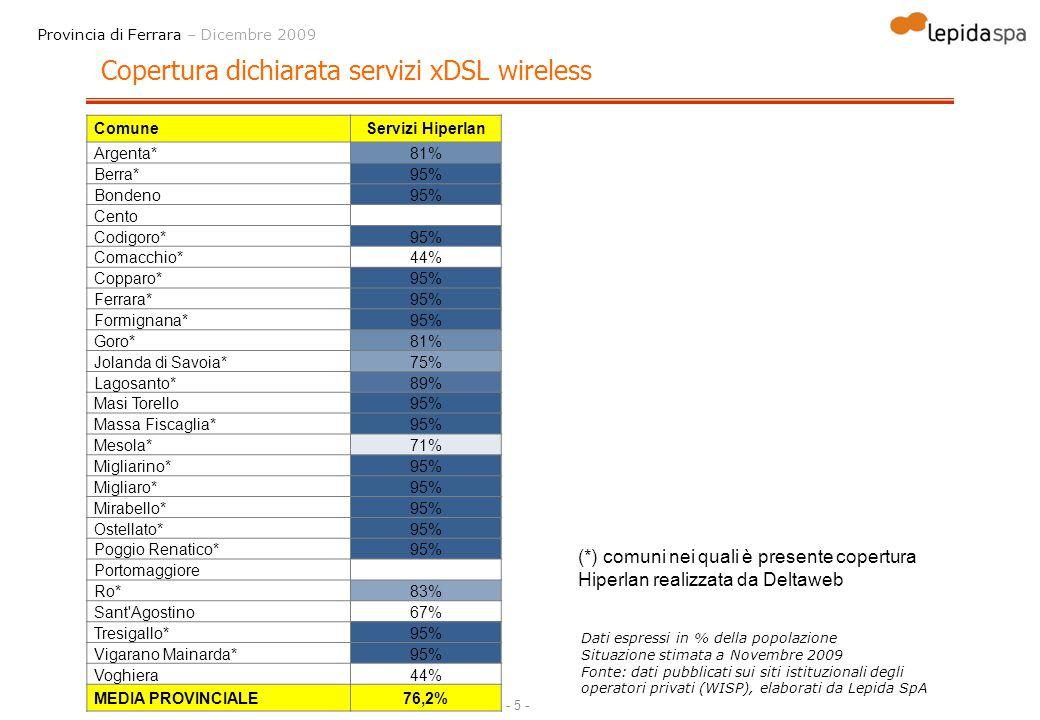 Copertura dichiarata servizi xDSL wireless