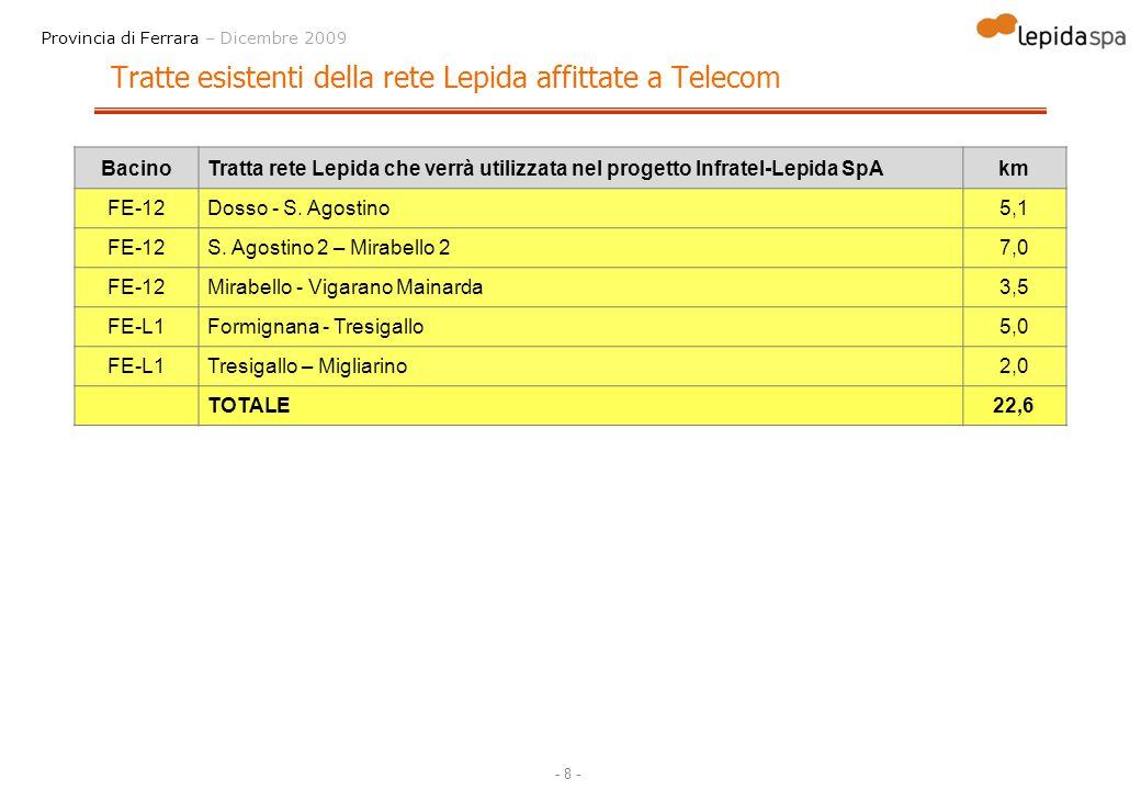 Tratte esistenti della rete Lepida affittate a Telecom