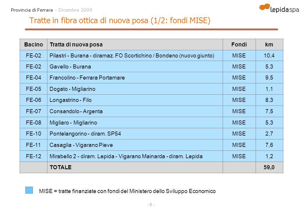 Tratte in fibra ottica di nuova posa (1/2: fondi MISE)