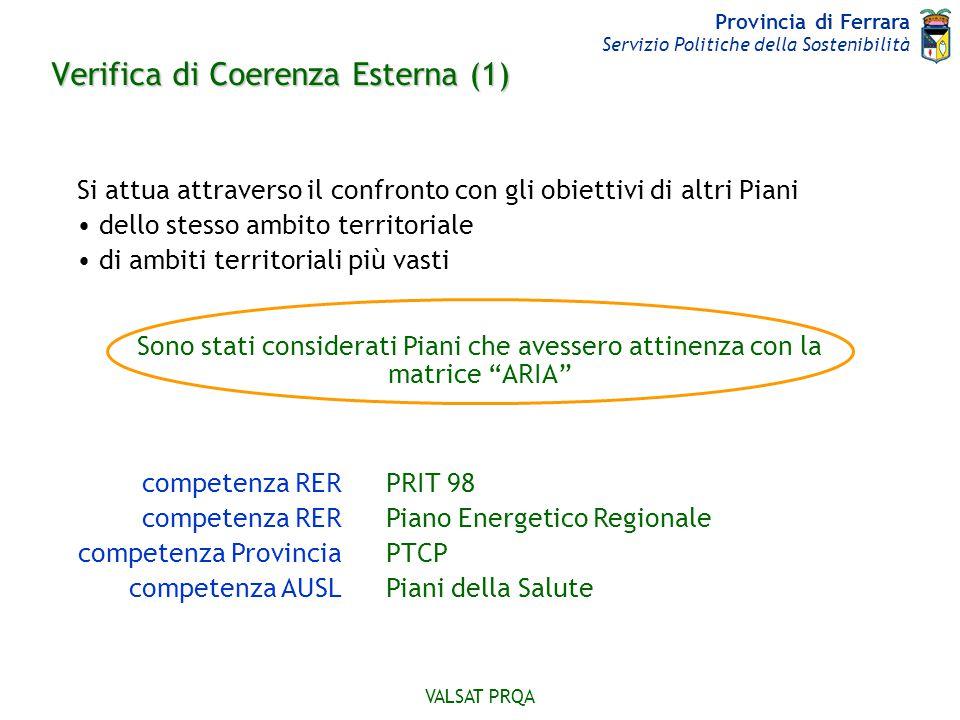 Verifica di Coerenza Esterna (1)