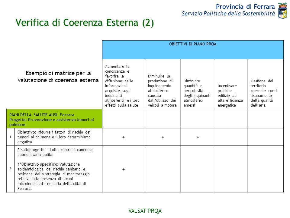 Verifica di Coerenza Esterna (2)
