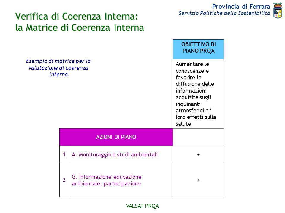 Verifica di Coerenza Interna: la Matrice di Coerenza Interna