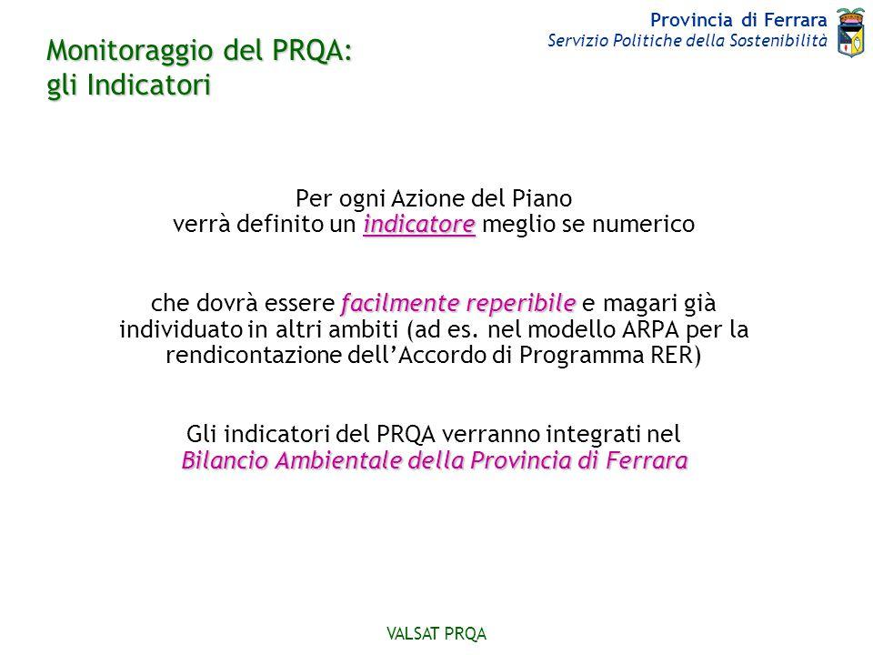 Monitoraggio del PRQA: gli Indicatori