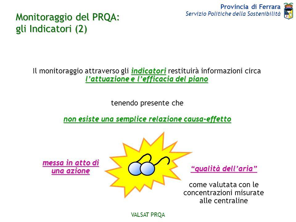 Monitoraggio del PRQA: gli Indicatori (2)