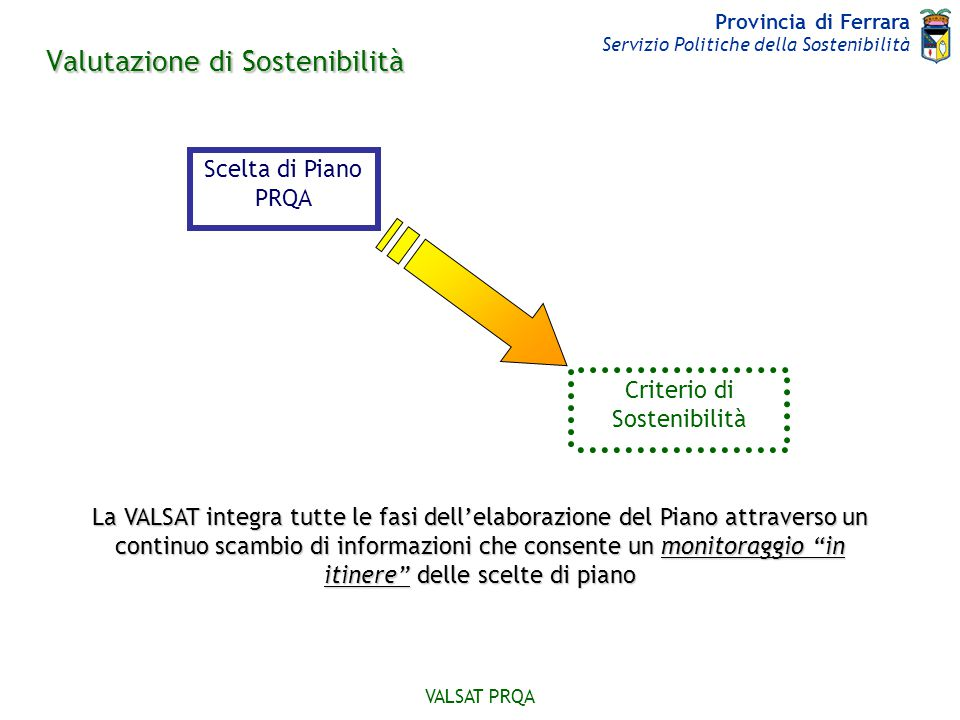 Valutazione di Sostenibilità