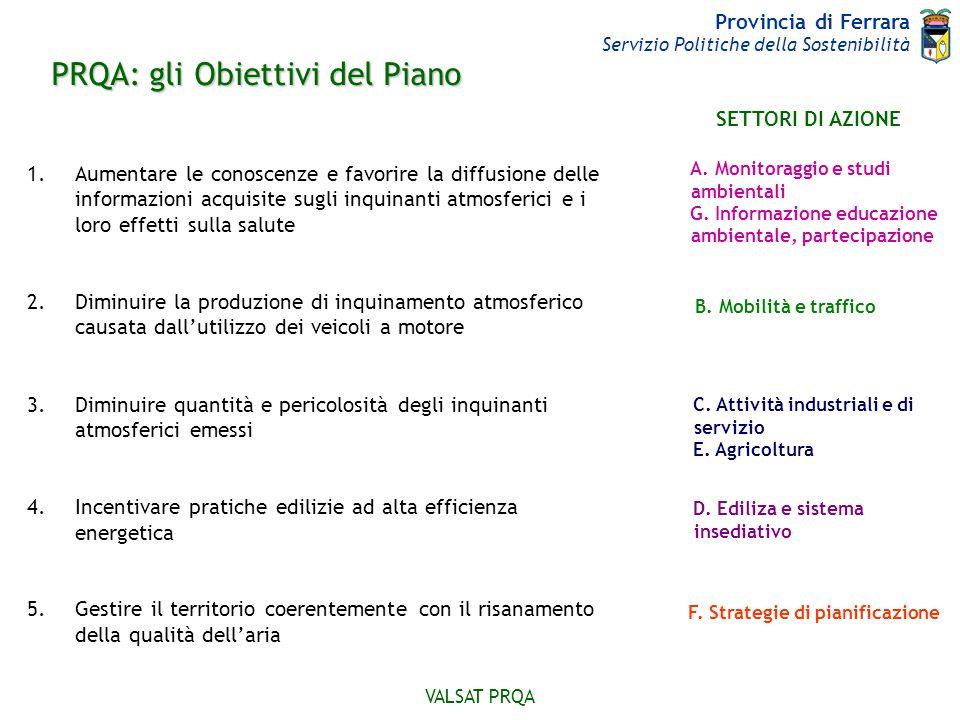 PRQA: gli Obiettivi del Piano