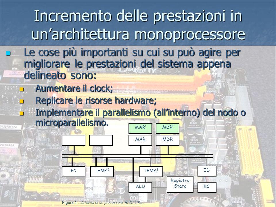 Incremento delle prestazioni in un'architettura monoprocessore