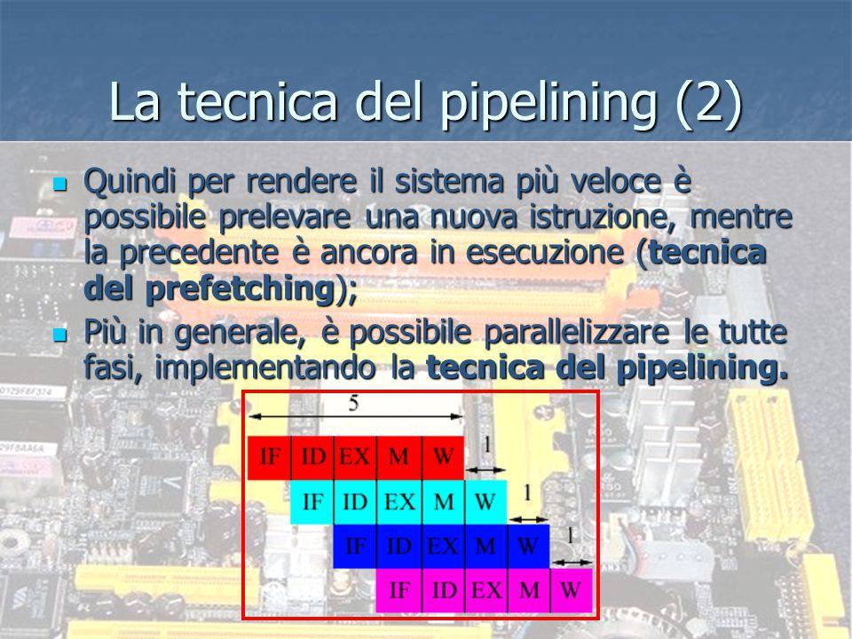 La tecnica del pipelining (2)