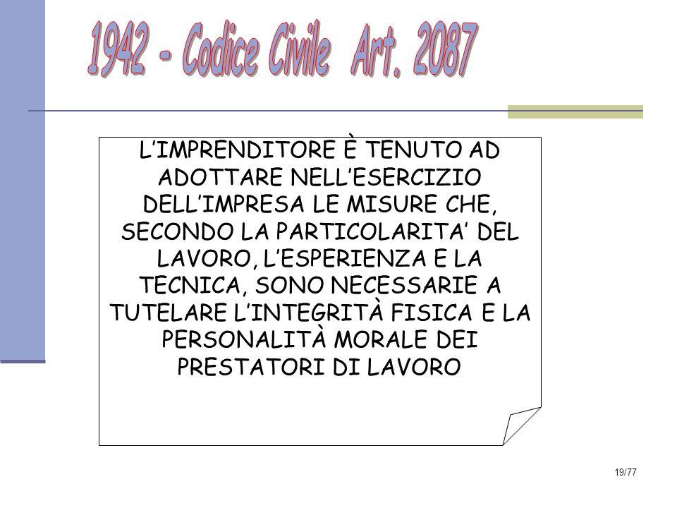 1942 - Codice Civile Art. 2087