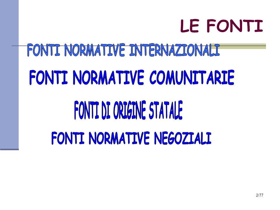 LE FONTI FONTI NORMATIVE COMUNITARIE FONTI NORMATIVE INTERNAZIONALI