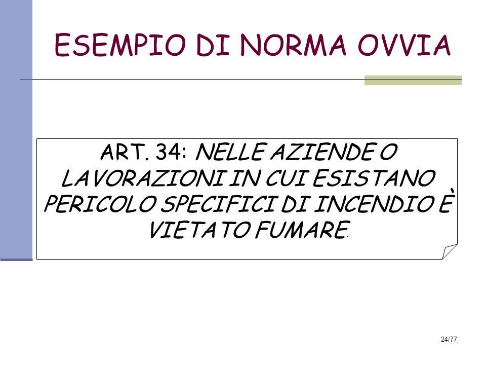 ESEMPIO DI NORMA OVVIA ART.