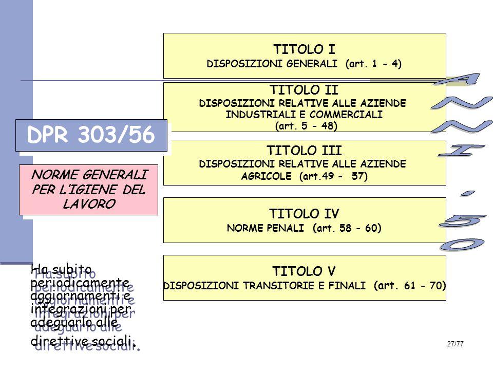 TITOLO I DISPOSIZIONI GENERALI (art. 1 - 4) TITOLO II. DISPOSIZIONI RELATIVE ALLE AZIENDE. INDUSTRIALI E COMMERCIALI.