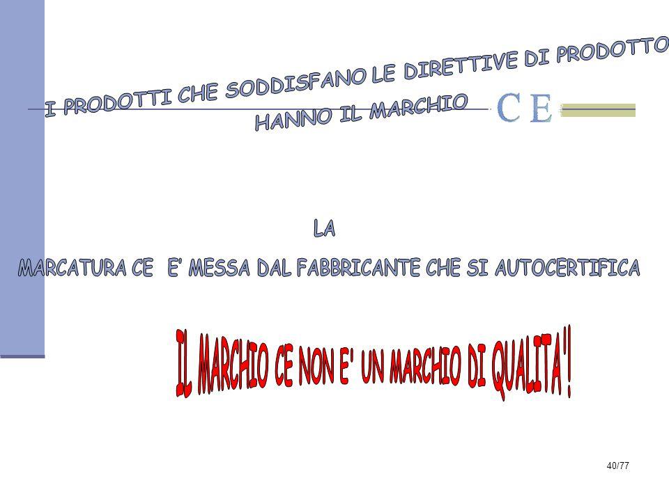 I PRODOTTI CHE SODDISFANO LE DIRETTIVE DI PRODOTTO HANNO IL MARCHIO