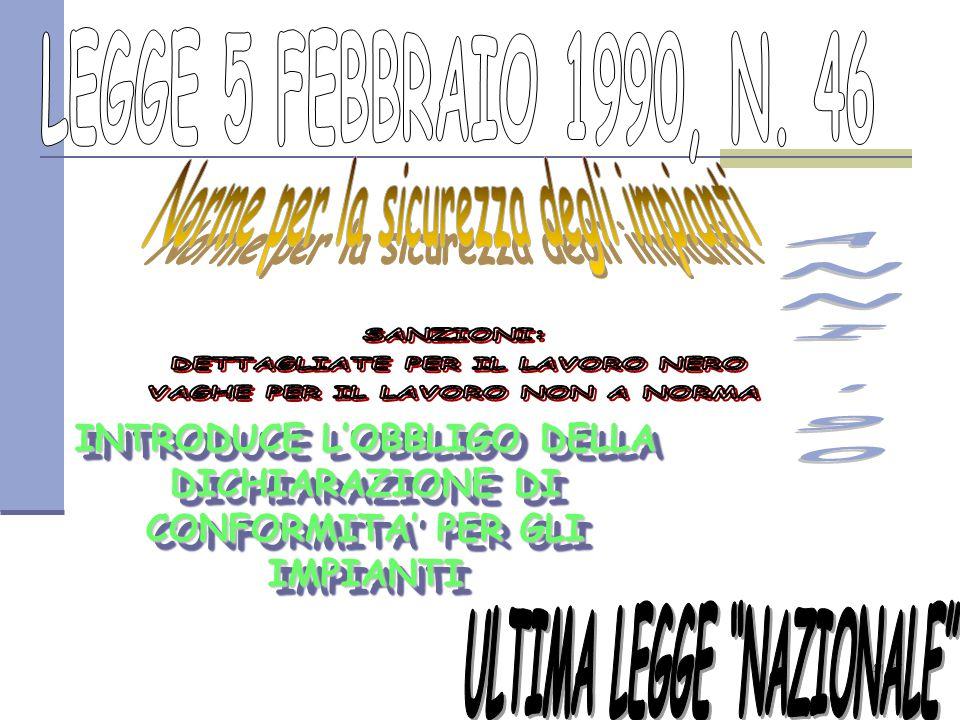 ANNI 90 LEGGE 5 FEBBRAIO 1990, N. 46 ULTIMA LEGGE NAZIONALE