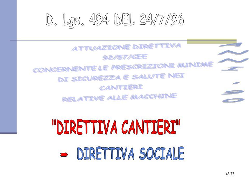 ANNI 90 D. Lgs. 494 DEL 24/7/96 DIRETTIVA CANTIERI