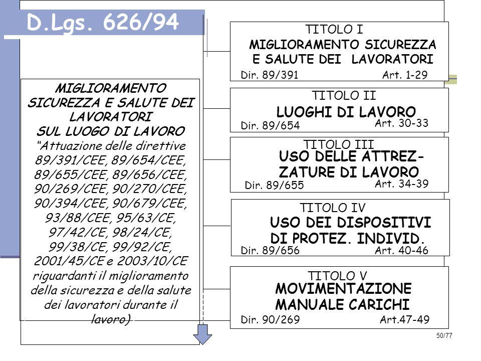 D.Lgs. 626/94 LUOGHI DI LAVORO USO DELLE ATTREZ- ZATURE DI LAVORO