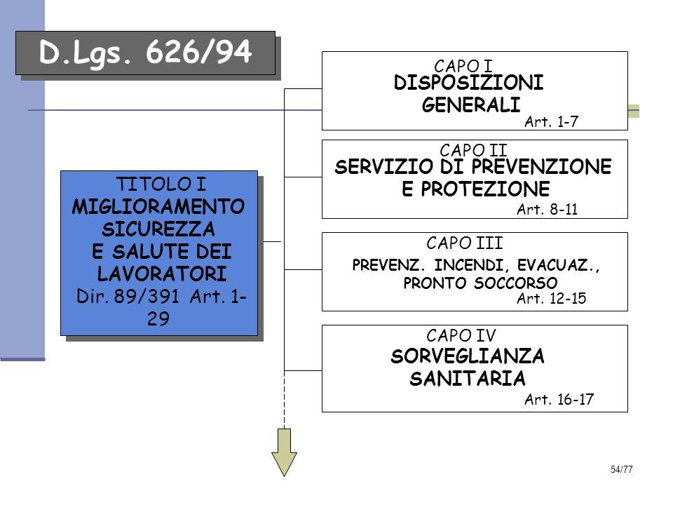 D.Lgs. 626/94 DISPOSIZIONI GENERALI SERVIZIO DI PREVENZIONE
