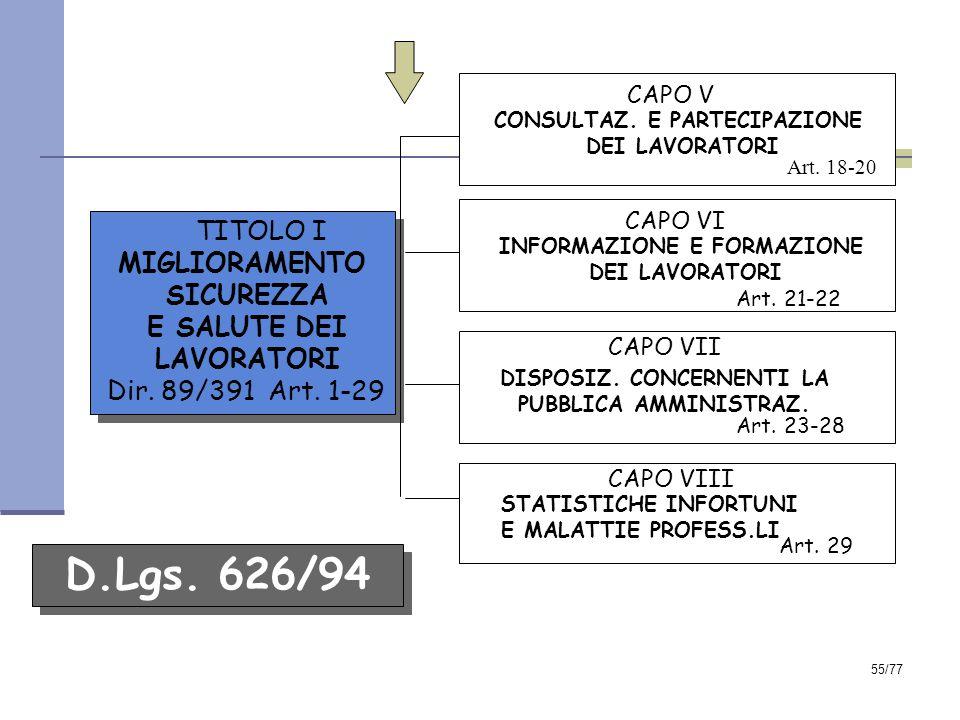 D.Lgs. 626/94 TITOLO I MIGLIORAMENTO SICUREZZA E SALUTE DEI LAVORATORI