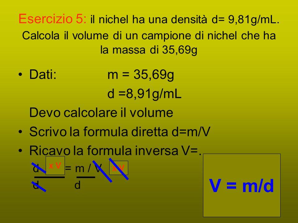 Esercizio 5: il nichel ha una densità d= 9,81g/mL