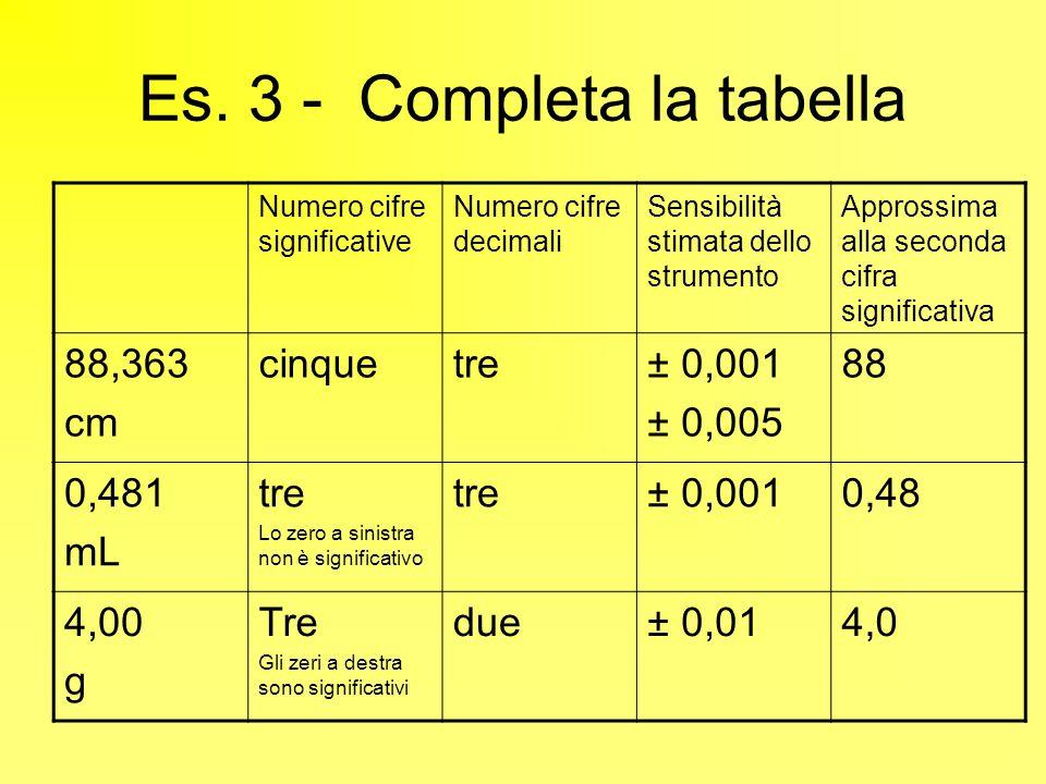 Es. 3 - Completa la tabella