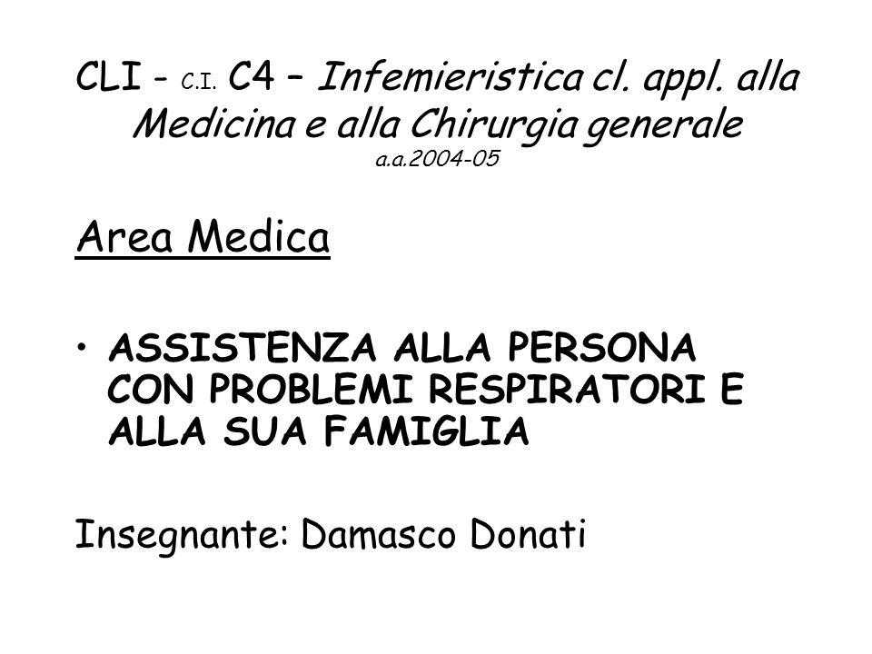 CLI - C. I. C4 – Infemieristica cl. appl