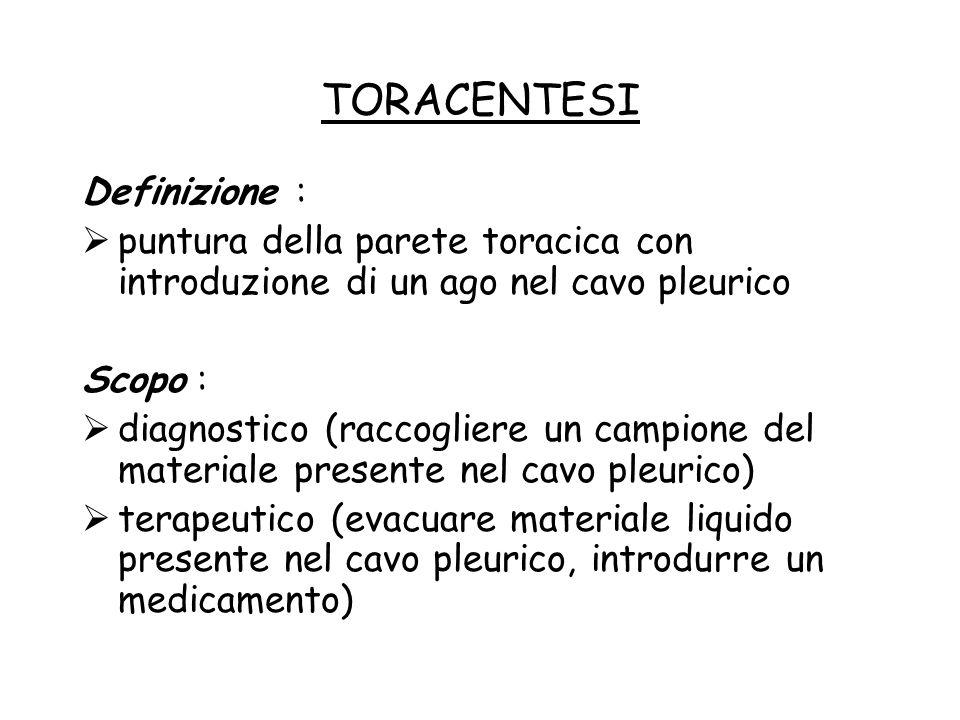 TORACENTESI Definizione :