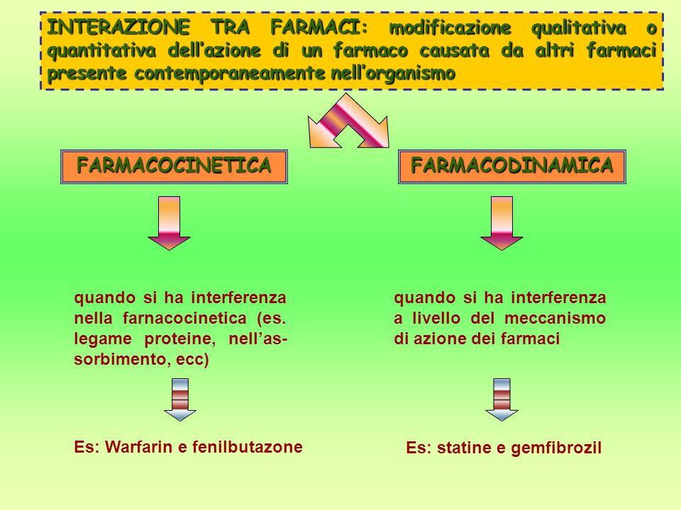 FARMACOCINETICA FARMACODINAMICA