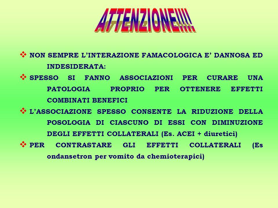 ATTENZIONE!!!! NON SEMPRE L'INTERAZIONE FAMACOLOGICA E' DANNOSA ED INDESIDERATA: