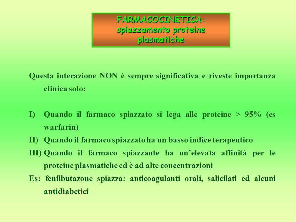 FARMACOCINETICA: spiazzamento proteine plasmatiche