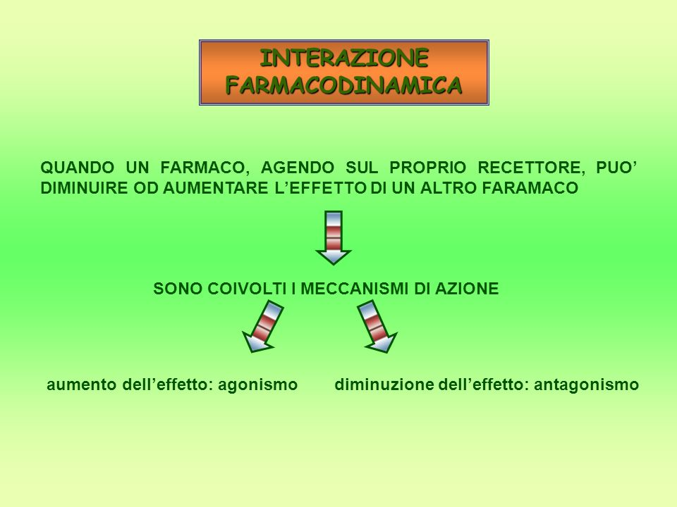 INTERAZIONE FARMACODINAMICA