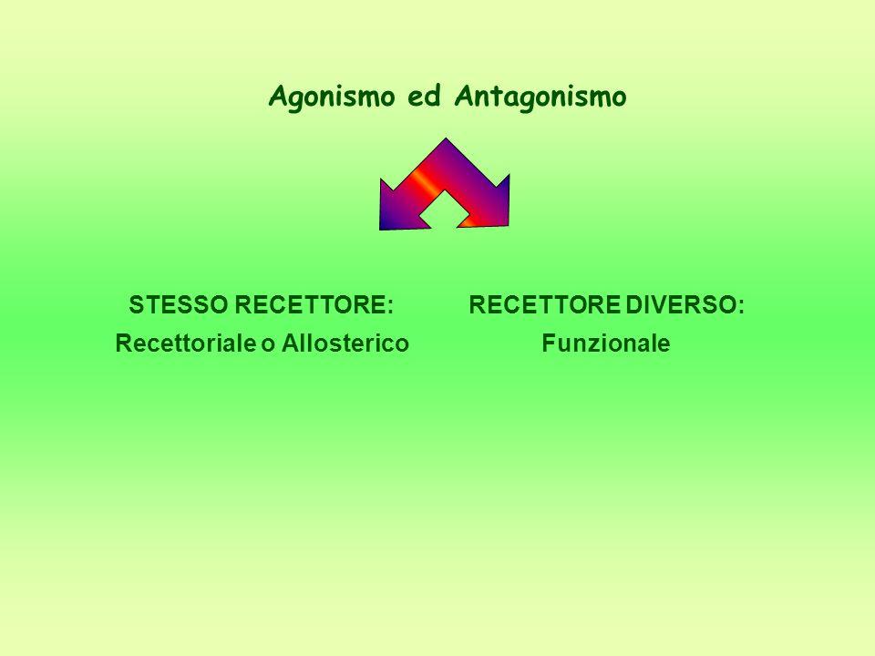 Recettoriale o Allosterico