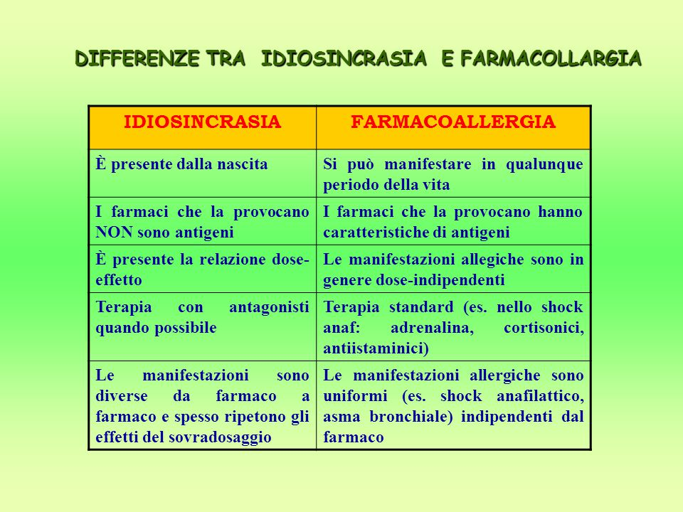 IDIOSINCRASIA FARMACOALLERGIA