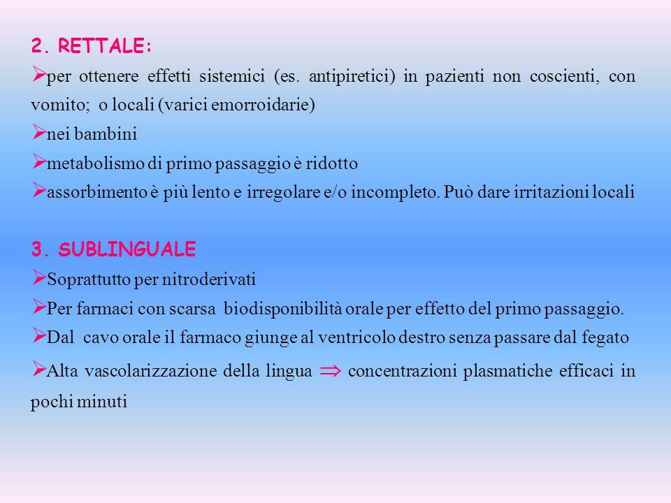2. RETTALE: per ottenere effetti sistemici (es. antipiretici) in pazienti non coscienti, con vomito; o locali (varici emorroidarie)