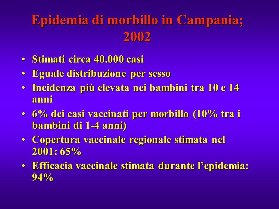 Epidemia di morbillo in Campania; 2002