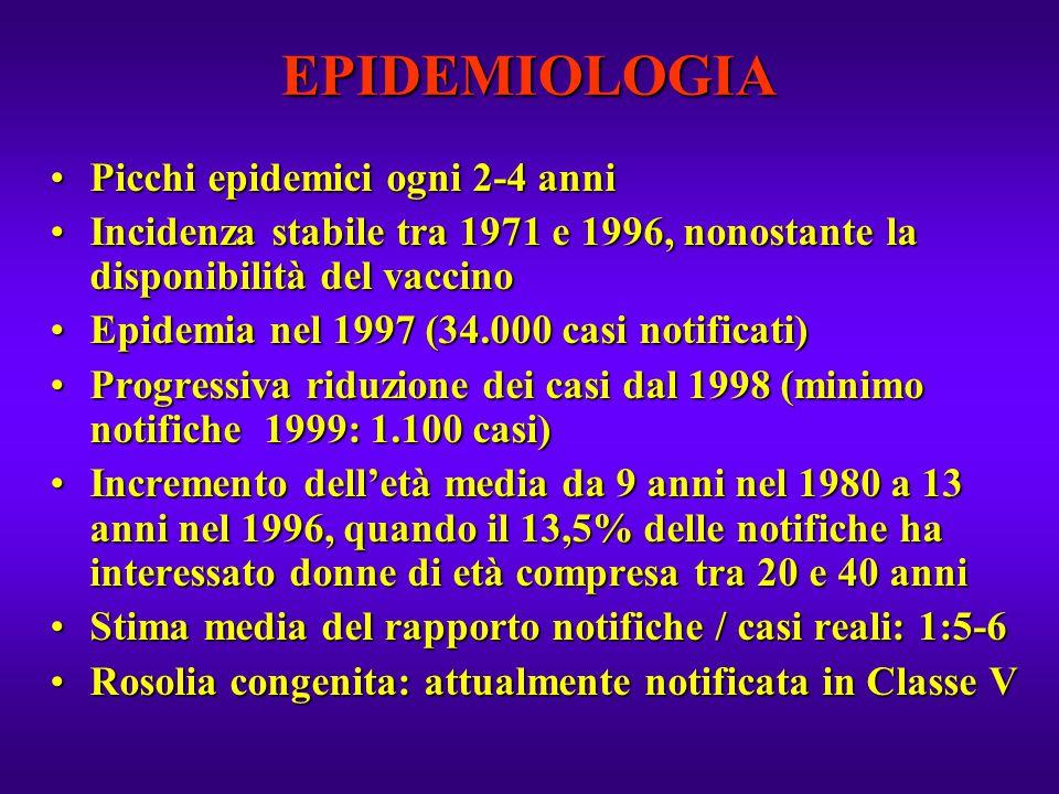EPIDEMIOLOGIA Picchi epidemici ogni 2-4 anni