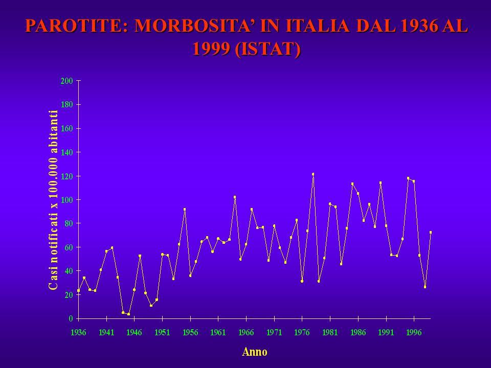 PAROTITE: MORBOSITA' IN ITALIA DAL 1936 AL 1999 (ISTAT)