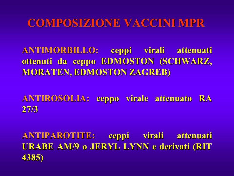 COMPOSIZIONE VACCINI MPR