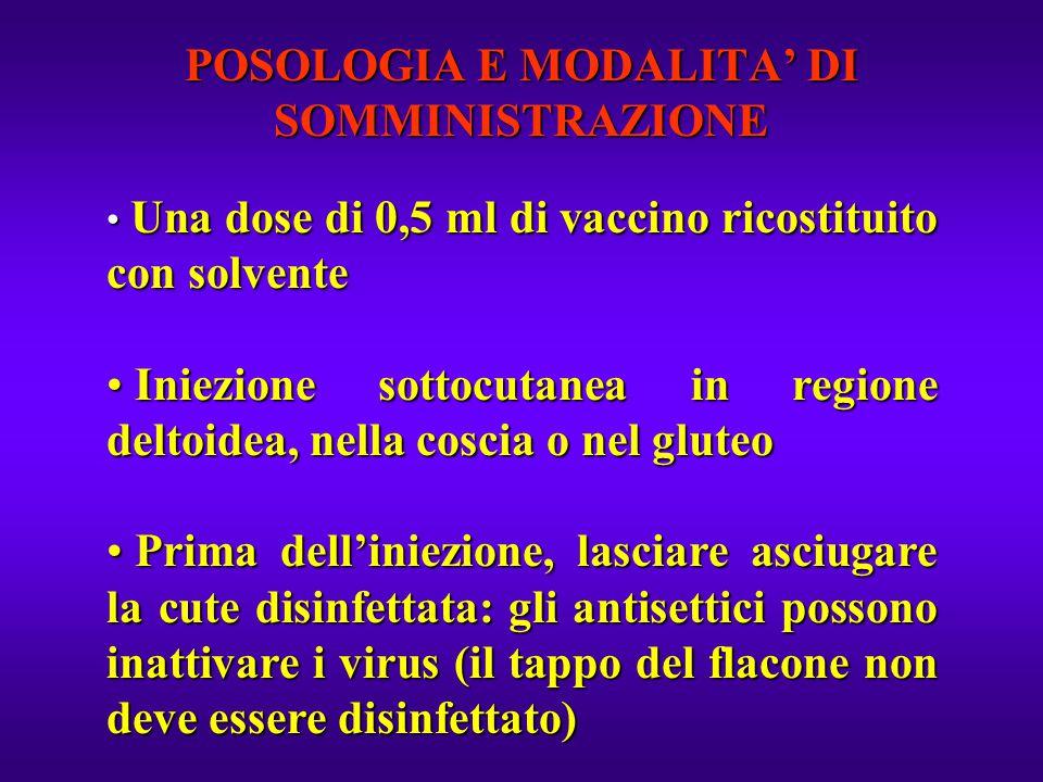 POSOLOGIA E MODALITA' DI SOMMINISTRAZIONE