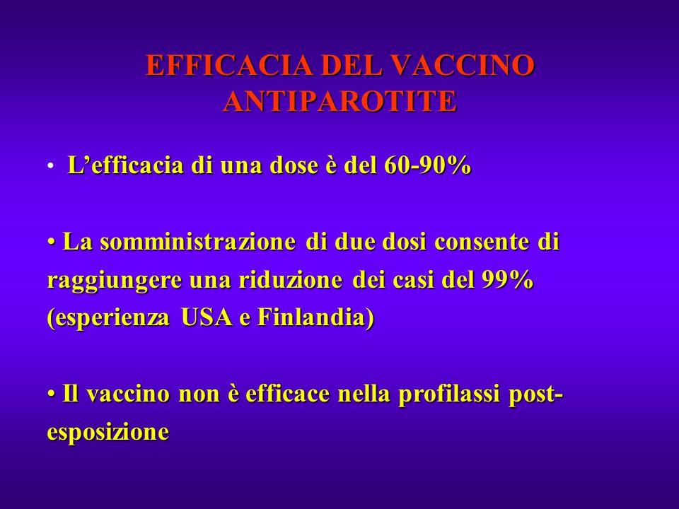 EFFICACIA DEL VACCINO ANTIPAROTITE
