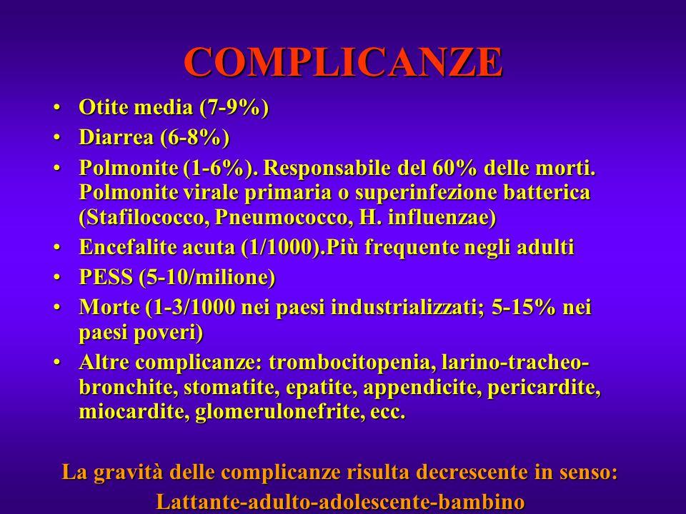 COMPLICANZE Otite media (7-9%) Diarrea (6-8%)