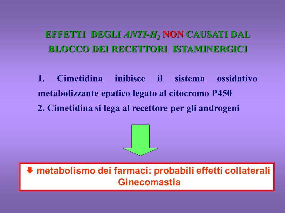  metabolismo dei farmaci: probabili effetti collaterali