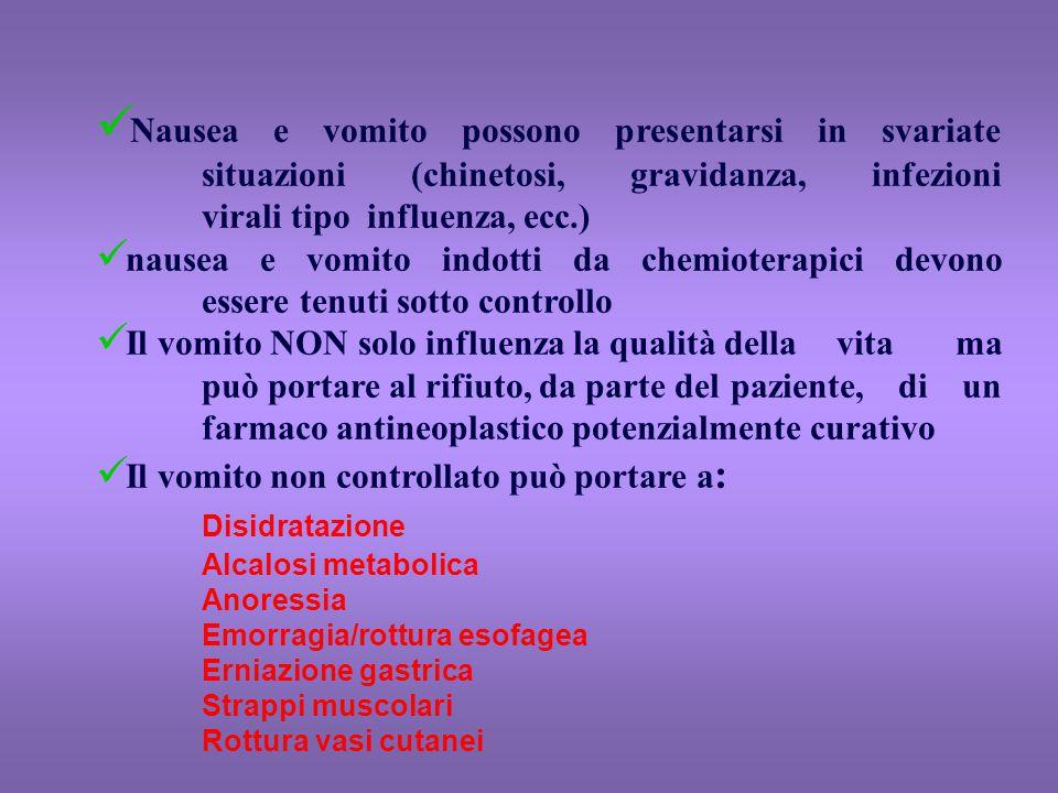 Nausea e vomito possono presentarsi in svariate