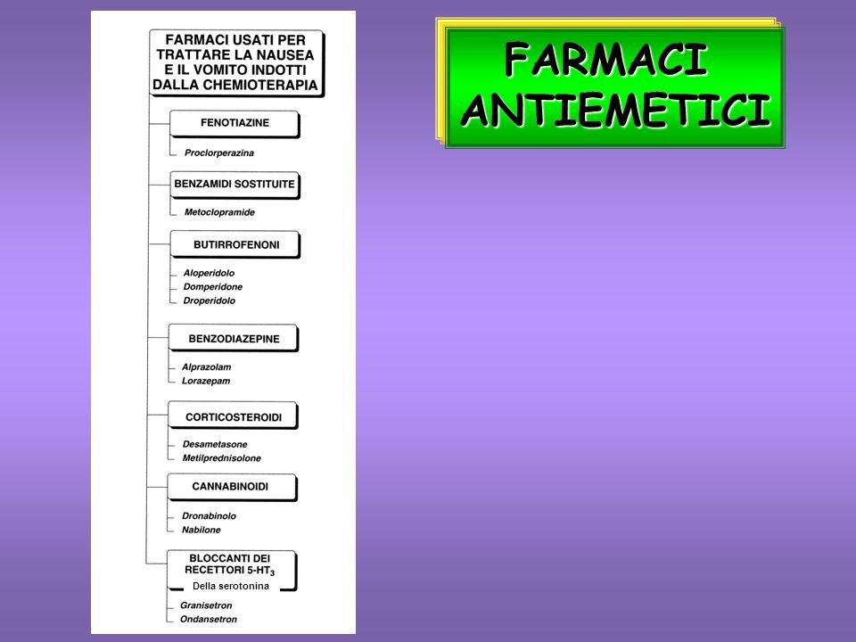 FARMACI ANTIEMETICI Della serotonina