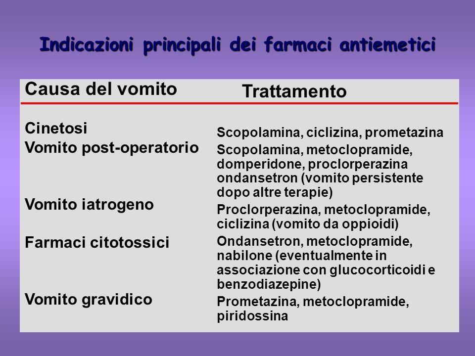 Indicazioni principali dei farmaci antiemetici