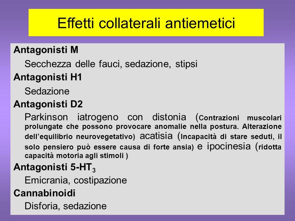 Effetti collaterali antiemetici