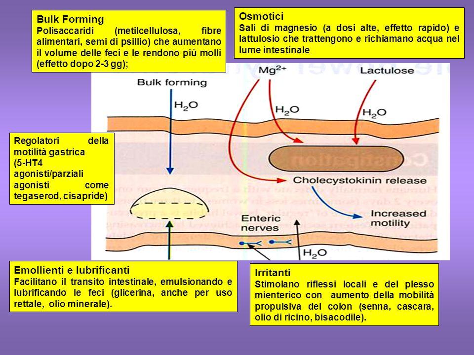 Emollienti e lubrificanti Irritanti